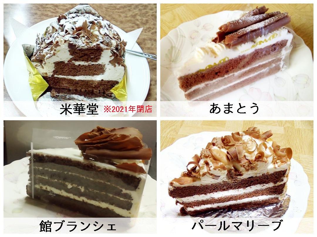 test ツイッターメディア - 【#小樽の栗じゃないお菓子】 『モンブラン』 栗を使ったケーキではなく、山のモンブランに見立てたチョコレートケーキ。 従来のモンブランのみのお店もある。  『マロンコロン』 洋菓子店あまとうのお菓子。名前の由来は『栗のようにコロコロしているから』栗は入っていない。https://t.co/gUbDLfRdkp
