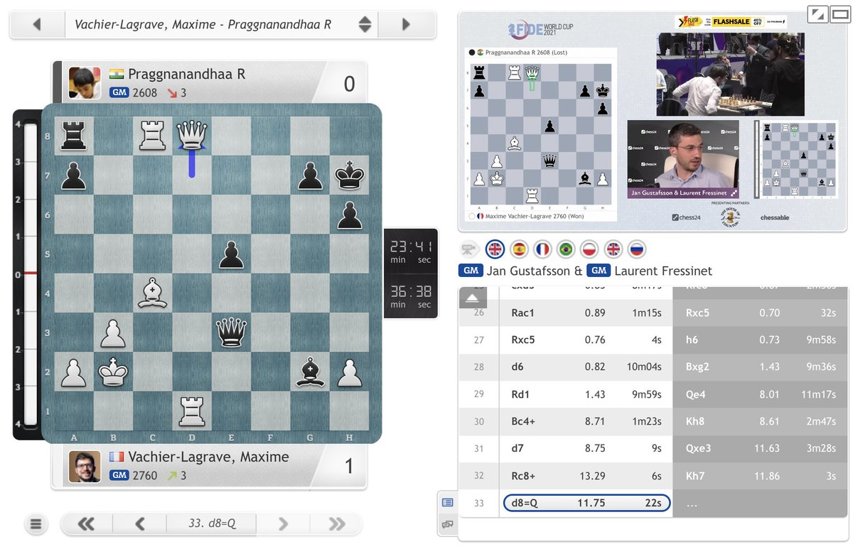 test Twitter Media - Maxime Vachier-Lagrave was the last player to reach Round 4, but he's the first to reach Round 5, knocking out Praggnanandhaa! https://t.co/aj8PphOKgH  #c24live #FIDEWorldCup https://t.co/GZwrsoBg2b
