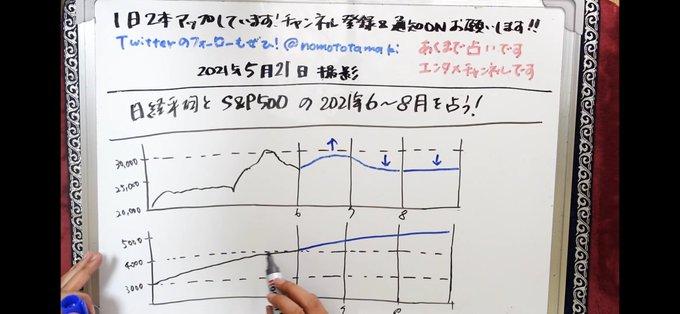 masa_yamasaさんのツイート画像