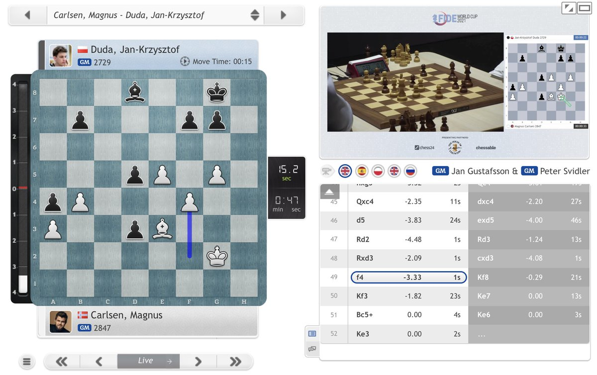 test Twitter Media - 49...f6! was completely winning for Duda, but it seems now Magnus is escaping!   https://t.co/cw5dH9TUE4  #c24live https://t.co/xV2mejBRdq