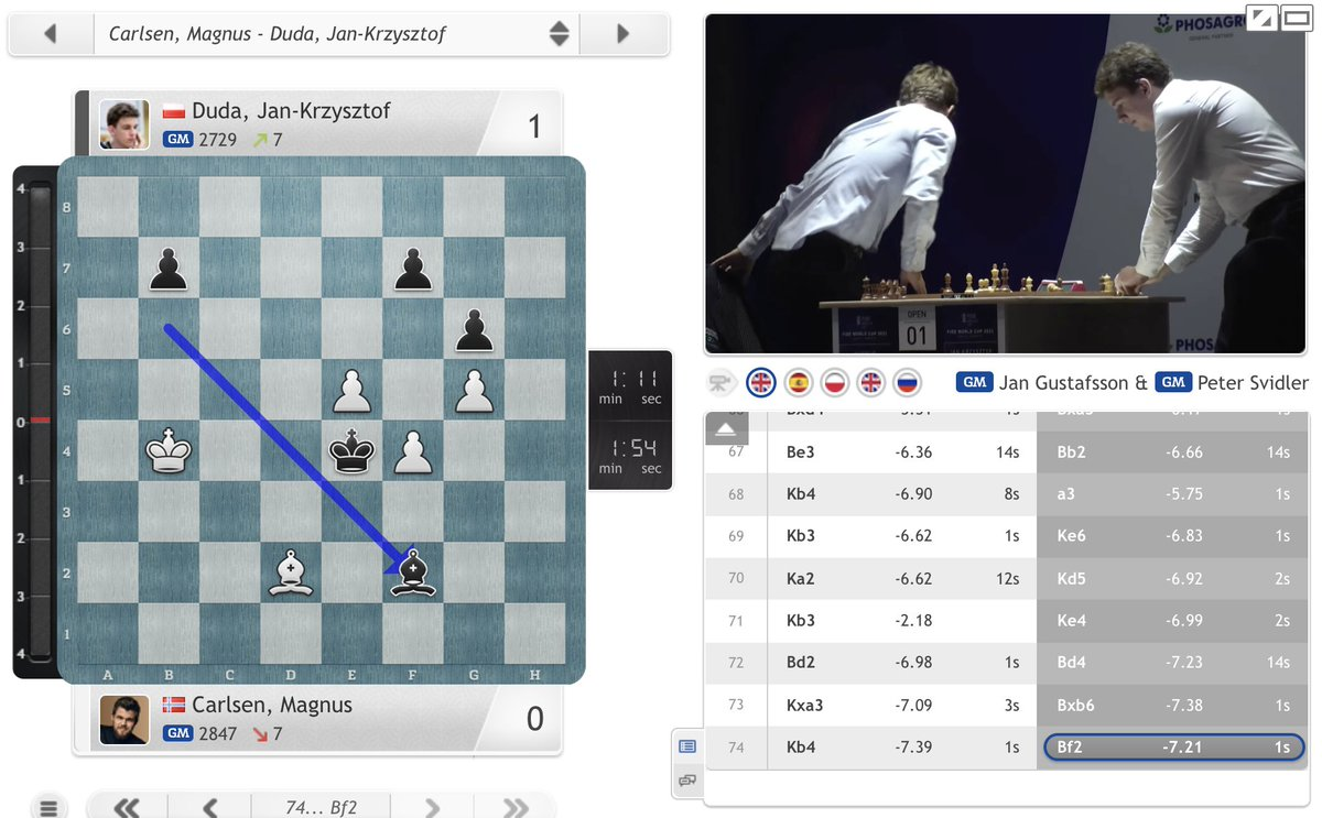 test Twitter Media - Jan-Krzysztof Duda has done it, beating Magnus Carlsen to qualify for the Candidates and the #FIDEWorldCup final against Sergey Karjakin after an incredible rollercoaster finish! Magnus will play Fedoseev for 3rd place: https://t.co/cw5dH9TUE4  #c24live https://t.co/jwDLQA0otr