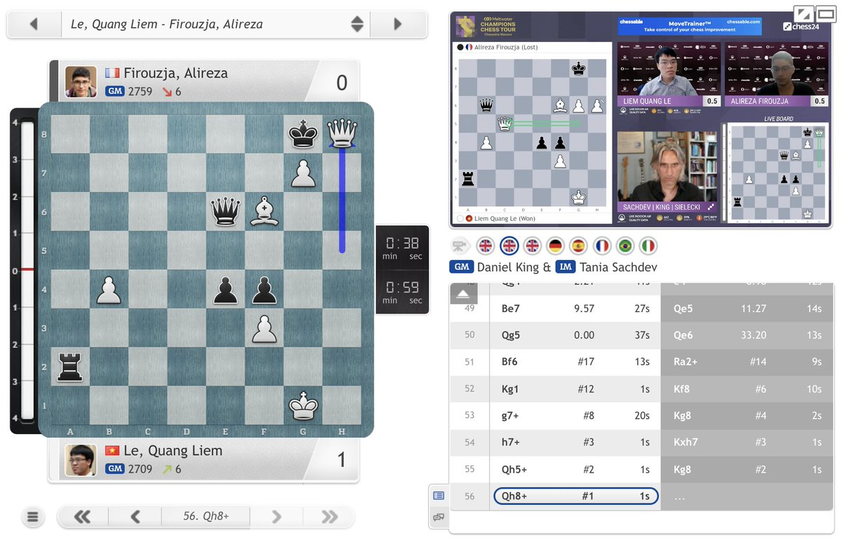 test Twitter Media - Now Liem Quang Le takes down Alireza Firouzja in a wild game! https://t.co/uurfXhXscY  #c24live #ChessChamps #ChessableMasters https://t.co/H0t7mTBQS0