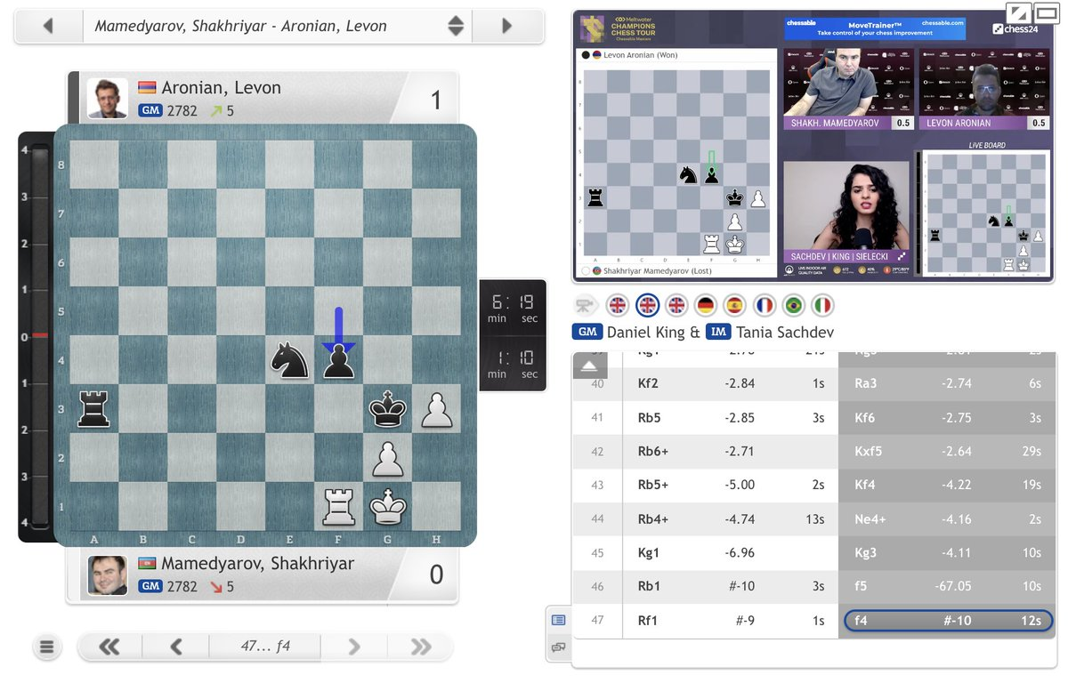 test Twitter Media - And now Levon Aronian takes the lead over Shakhriyar Mamedyarov! https://t.co/HPuR9HzOtm  #c24live #ChessableMasters https://t.co/5pJhVHPdwC