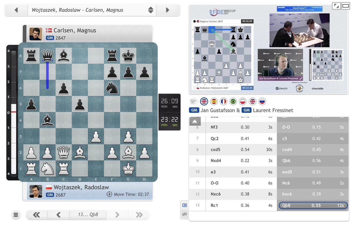 test Twitter Media - 13...Qb8 is a novelty by Magnus: https://t.co/jTMaCcgSMa  #FIDEWorldCup #c24live https://t.co/tWYpxGt1lF