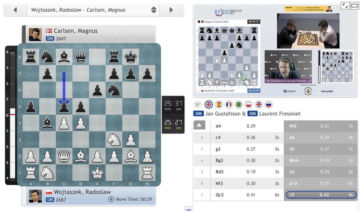 test Twitter Media - Top seeds Magnus Carlsen and Aleksandra Goryachkina are both in action in the tiebreaks: https://t.co/jTMaCcgSMa  #c24live #FIDEWorldCup https://t.co/U0lZVDjEy5