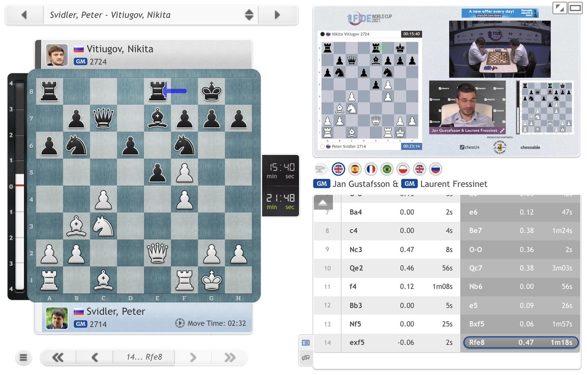 test Twitter Media - Svidler-Vitiugov is still following Carlsen-Wojtaszek from yesterday! https://t.co/sgwXXAp10f  #c24live #FIDEWorldCup https://t.co/KqGGnIwSir