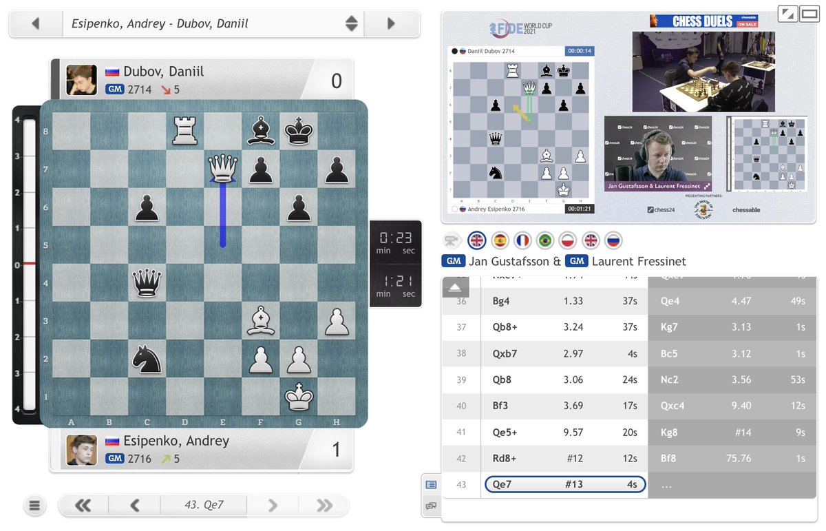 test Twitter Media - Andrey Esipenko takes the lead in the battle to play Magnus Carlsen in the next round! Daniil Dubov must hit back next game or he's out: https://t.co/oTH9C1ag2o  #c24live #FIDEWorldCup https://t.co/eRCjdbtyNq