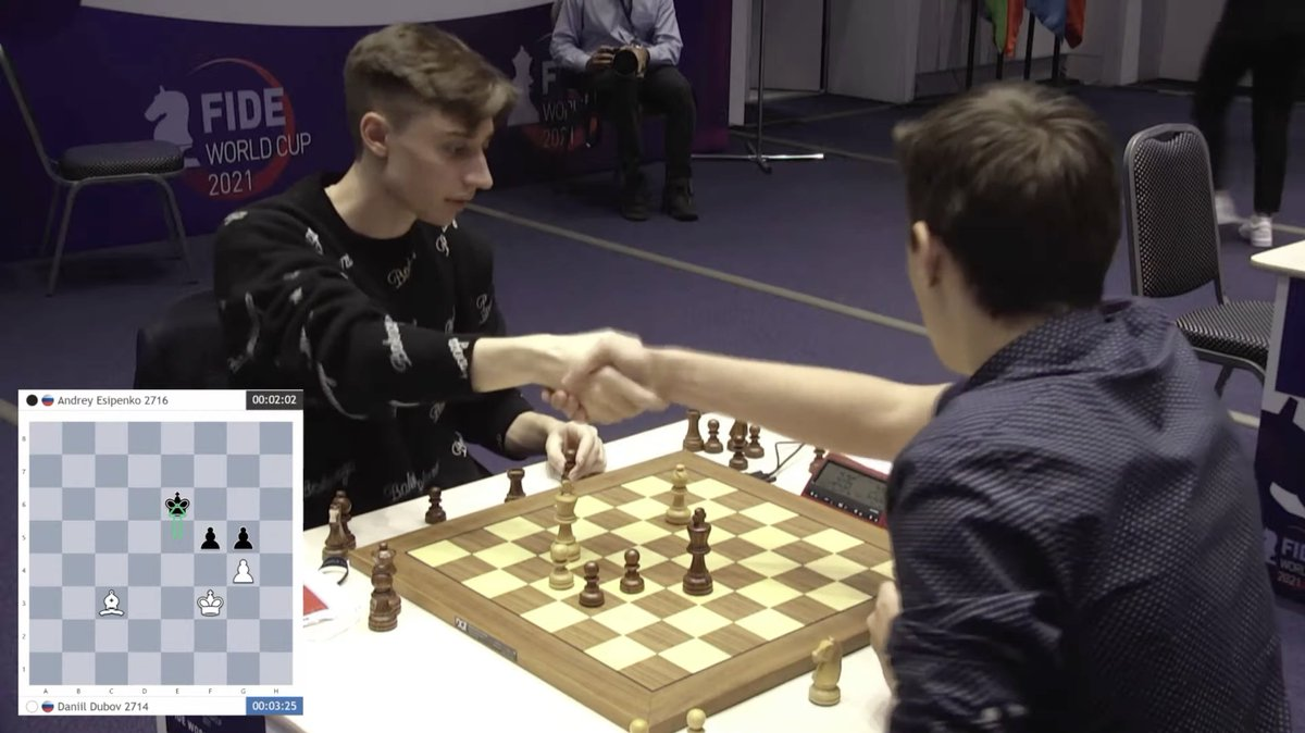 test Twitter Media - 19-year-old Andrey Esipenko beats Daniil Dubov and will face Magnus Carlsen in the Last 16! That's just one of two matches that are as predicted before the tournament — the other is Grischuk vs. Duda: https://t.co/HeyUd06YBN  #c24live #FIDEWorldCup https://t.co/zRbGyDqnoX
