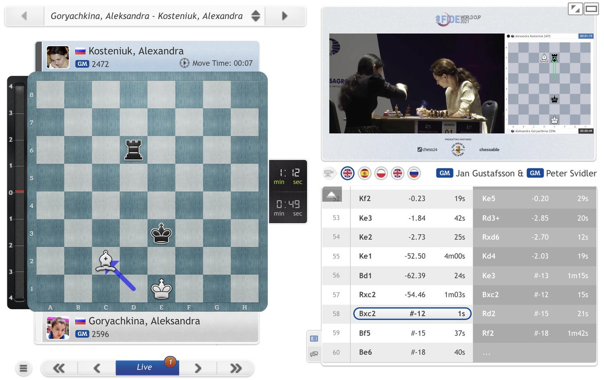 test Twitter Media - Kosteniuk is now (still) winning, but Jan & Peter point out that not seeing 58...Ra6! here gives hope for Goryachkina that her opponent doesn't see the clear win: https://t.co/kZKGi9Jp4o  #c24live #FIDEWorldCup https://t.co/i8A6F1x3M0