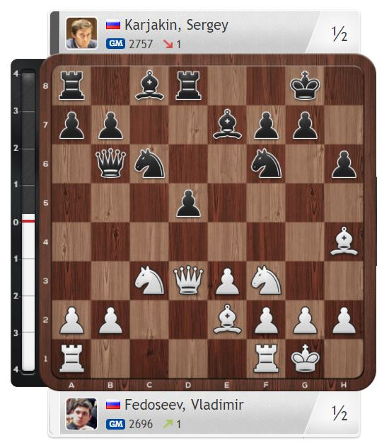 """test Twitter Media - Accidentally, Fedoseev-Karjakin and Tan-Muzychuk were developing identically until move 13 when Tan captured on f6.  """"I think I played better than her and got a promising advantage,"""" commented Fedoseev. """"After taking on f6 White has absolutely nothing.""""  https://t.co/BGuALKONtk https://t.co/TtJU7115W1"""