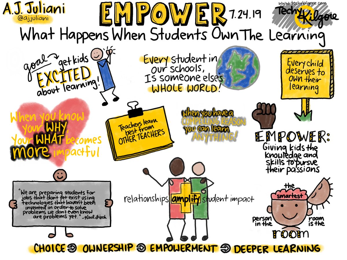 "test Twitter Media - This is definitely my favorite #sketchnote to date! 😍 Thankful to @ajjuliani for providing so many wonderful nuggets to illustrate! His keynote pumped me up and helped reinforce my ""why"" for the upcoming year! #sketchnotefever #rlchat #cisdtigers https://t.co/O8Mx2EGag4"