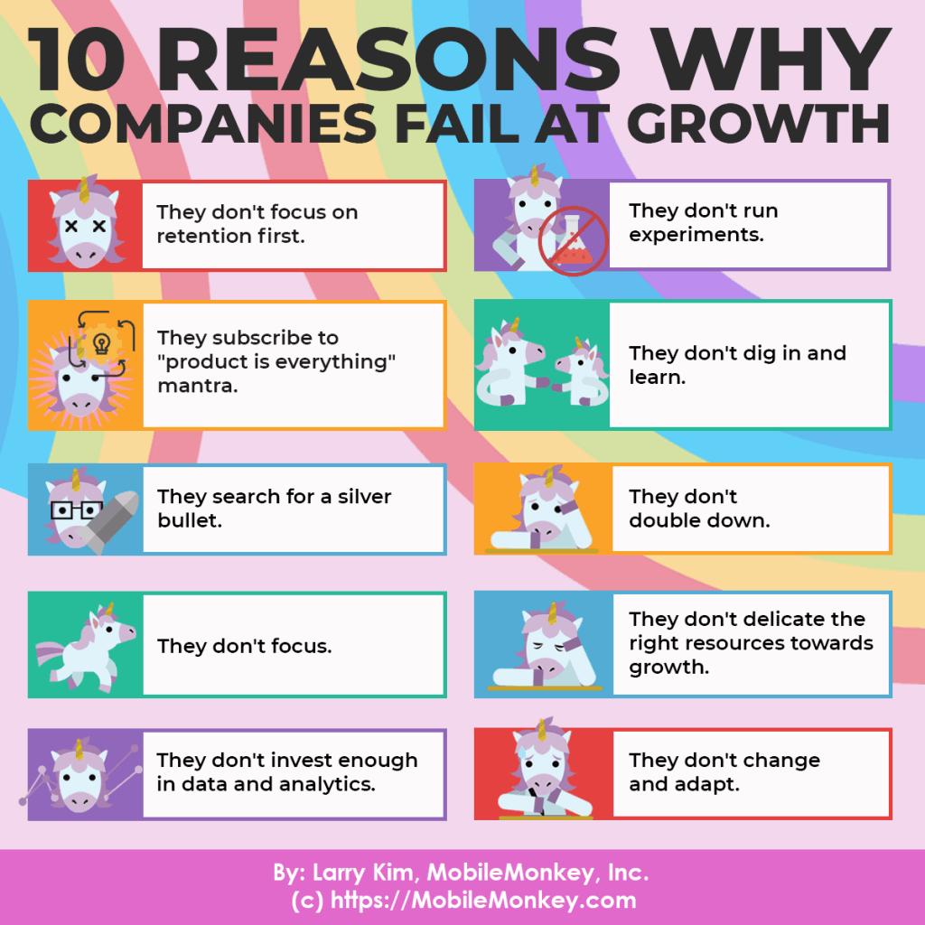 😐10 Reasons why companies Fail at Growth https://t.co/nq1Tz13iq9