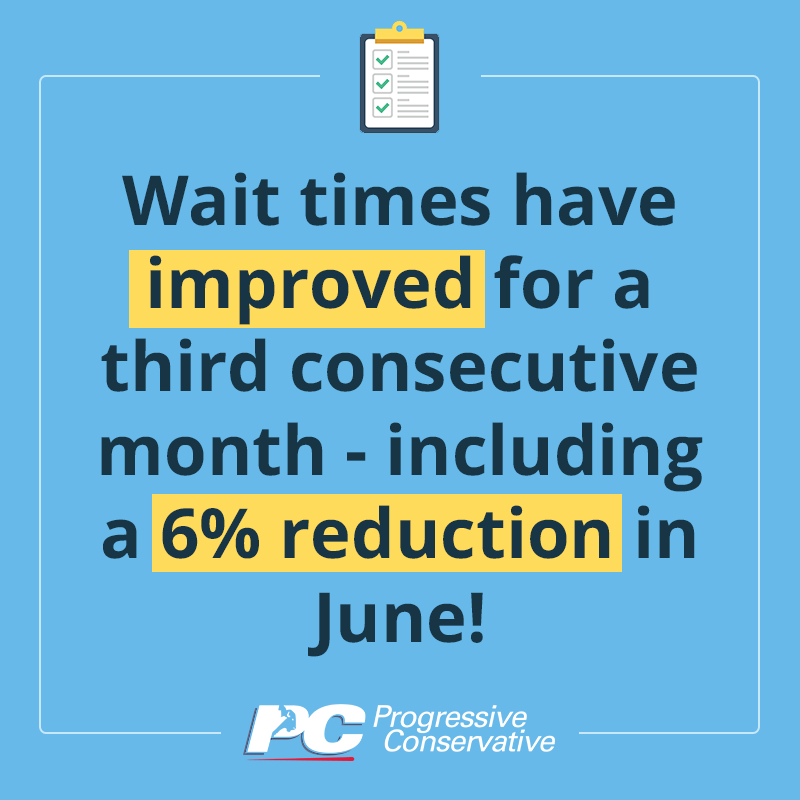 test Twitter Media - Fact: since introducing our plan in April 2017, wait times have been reduced by 14%, when compared to the three-year period that preceded it.   Sign your support of our plan: https://t.co/93MN569SOG   #mbpoli #BetterMB https://t.co/swiF1DfVRW