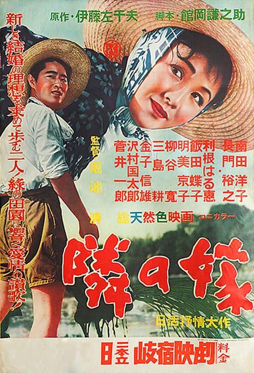 test ツイッターメディア - 「馬車物語」(1948)のクレジットに洋画家鈴木信太郎の絵が使われていると教えてもらい、にわかに鈴木信太郎と映画の関係に興味が湧く。私は日本の洋画家に暗いから、西荻窪こけしやや長崎銘菓クルスのパッケージを手掛けた人として鈴木信太郎に関心を持っています。検索すると「隣の嫁」(1956 日活) https://t.co/RHfq89YG4D