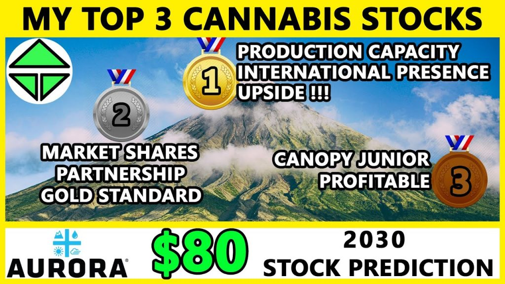 MY TOP 3 CANNABIS STOCKS/ ACB, WEED, HEXO / AURORA...