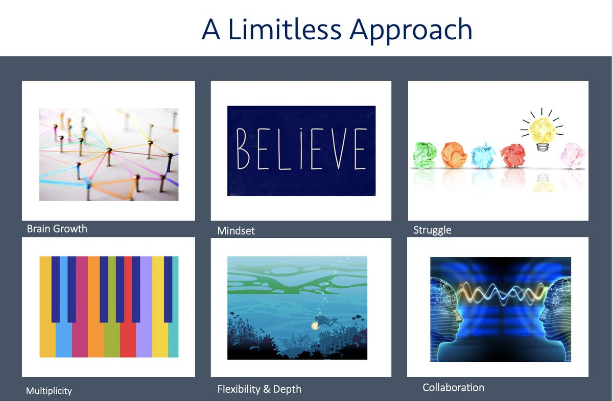 test Twitter Media - RT @joboaler: #ElemMathChat My  6 recommendations for being limitless, find out more here: https://t.co/NFO4WaUkri https://t.co/g0BgxGoWD9