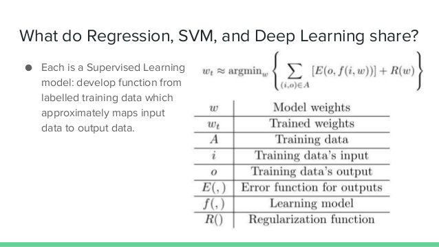 test Twitter Media - #MachineLearning and #DataScience Cheat Sheet [updated in 2019, now 14 pages]: https://t.co/0zYEV3bl7Y by @granvilleDSC @DataScienceCtrl  ———————— #BigData #AI #DeepLearning #Algorithms #Statistics #DataLiteracy #BeDataBrilliant #abdsc https://t.co/zimQ8IY8Ed