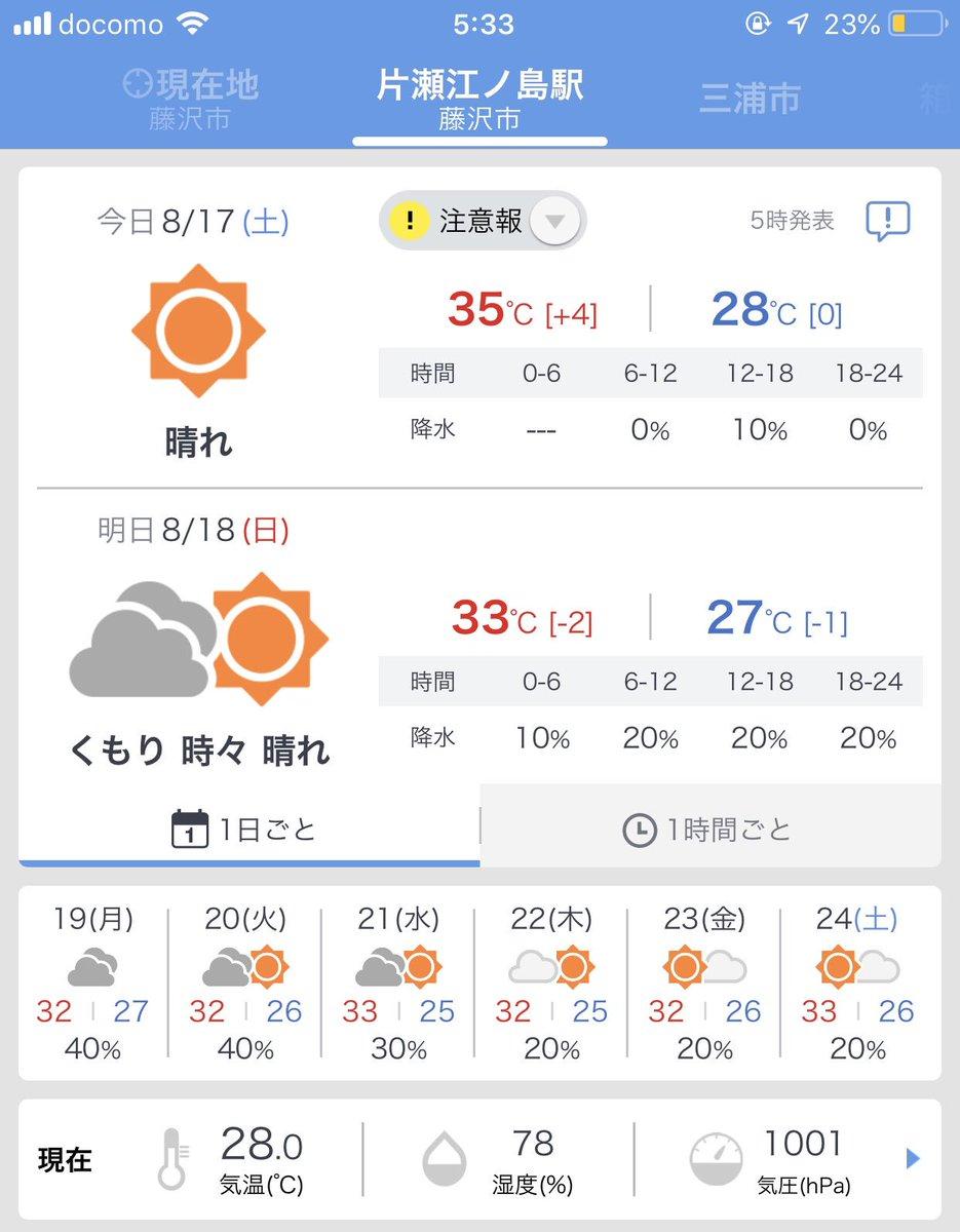 test ツイッターメディア - おはようございます☀️  湘南江ノ島・鵠沼海岸エリアは晴れ、南西の風4m🍃  最高気温35℃🥵。日の出が五時過ぎになってきました。鵠沼海岸はやや風が強め。台風一過、ローディーの方🚴♂️は路面に木の枝やゴミなどありそうなので気をつけて😊  #江ノ島 #鵠沼海岸 #天気予報 https://t.co/tspG1Je0Md
