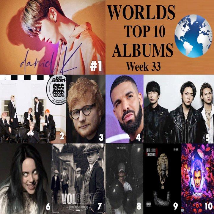 test Twitter Media - WORLD'S TOP 10 ALBUMS - Wk 33 1⃣ColorOnMe #KangDaniel  2⃣WeBoomEP #NCTDream 3⃣No6 #EdSheeran 4⃣CarePackage #Drake 5⃣Ignite #KATTUN 6⃣WhenWeAllFallAsleepWhereDoWeGo #BillieEilish 7⃣RewindReplayRebound #Volbeat 8⃣TheSearch #NF 9⃣LoveSongs4TheStreets2 #LilDurk 🔟Indigo #ChrisBrown https://t.co/BvEWkQeONx