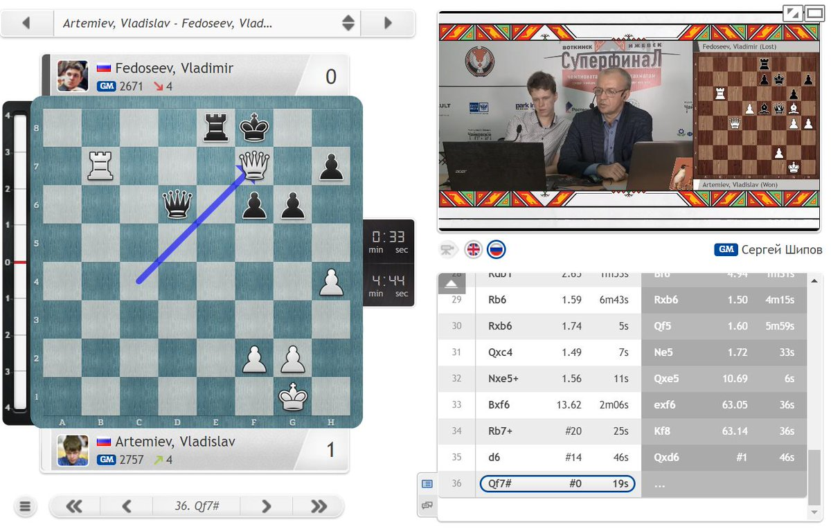 test Twitter Media - After 3 losses in a row Vladislav Artemiev hits back and gives mate against Vladimir Fedoseev! https://t.co/VIJNBVssa4 #c24live https://t.co/4dAAdUJt8O