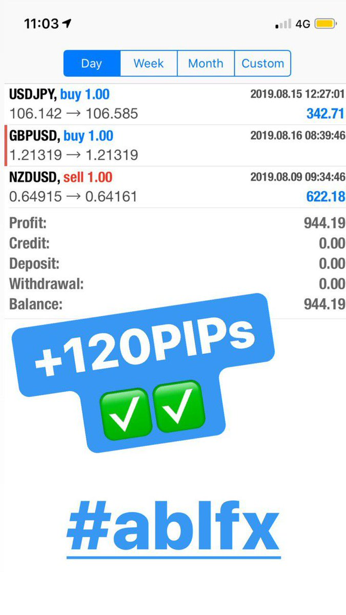 HIT THE LINK BELOW FOR PROFITS LIKE THIS!  https://t.co/IisoafJ0yY  #forex #forexsignals #forextrader https://t.co/MweJBq5vY6