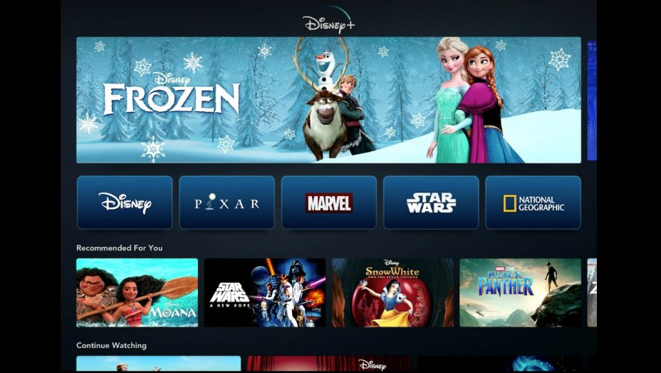 Disney+ Launch Dates Set for Canada, Netherlands, Australia and New Zealand