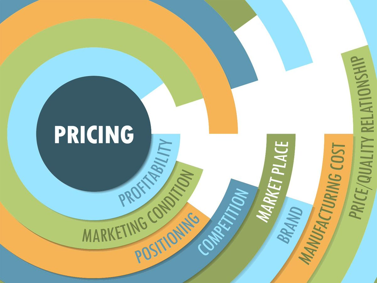 "How to Effectively Develop and Apply ""Editions"" to Your Pricing Strategy"