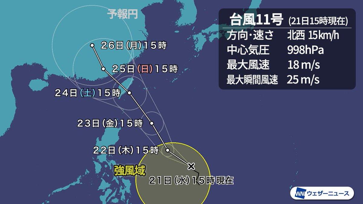test ツイッターメディア - 【台風11号が発生】 今日21日(水)15時、フィリピンの東海上の熱帯低気圧が台風11号(バイルー)になりました。この後は、やや発達しながら北北西へ進む予想で、今週末に沖縄・先島諸島へ接近する見込み。日本列島に直撃しなくても西日本や沖縄で大雨となるおそれがあります。 https://t.co/rjgAuivXUG https://t.co/LNfICbnNJZ