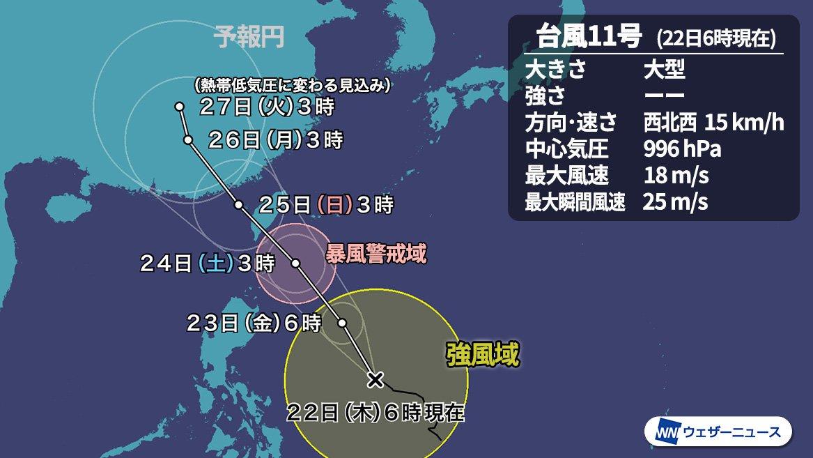 test ツイッターメディア - 【台風情報】 昨日、発生した台風11号(バイルー)は、今日22日(木)6時現在、フィリピンの東の海上を北上中。 このあとはやや発達しながら、週末には沖縄の先島諸島に近づく予想です。 また台風からの暖かく湿った空気が流れ込み、週末以降は西日本でも大雨のおそれがあります。 https://t.co/aeNbNmthuL https://t.co/3PPHvOY6NO
