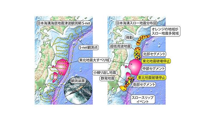 test ツイッターメディア - 【「スロー地震」の分布図作成 大地震の断層破壊止める?】  プレート境界がゆっくり滑って起きる「スロー地震」について、京都大防災研究所などの研究チームが日本海溝周辺の詳細な分布図を初めて作成しました。  詳しくはこちらの記事で⇒https://t.co/q4shpNlexe https://t.co/SYkqvS7ixx