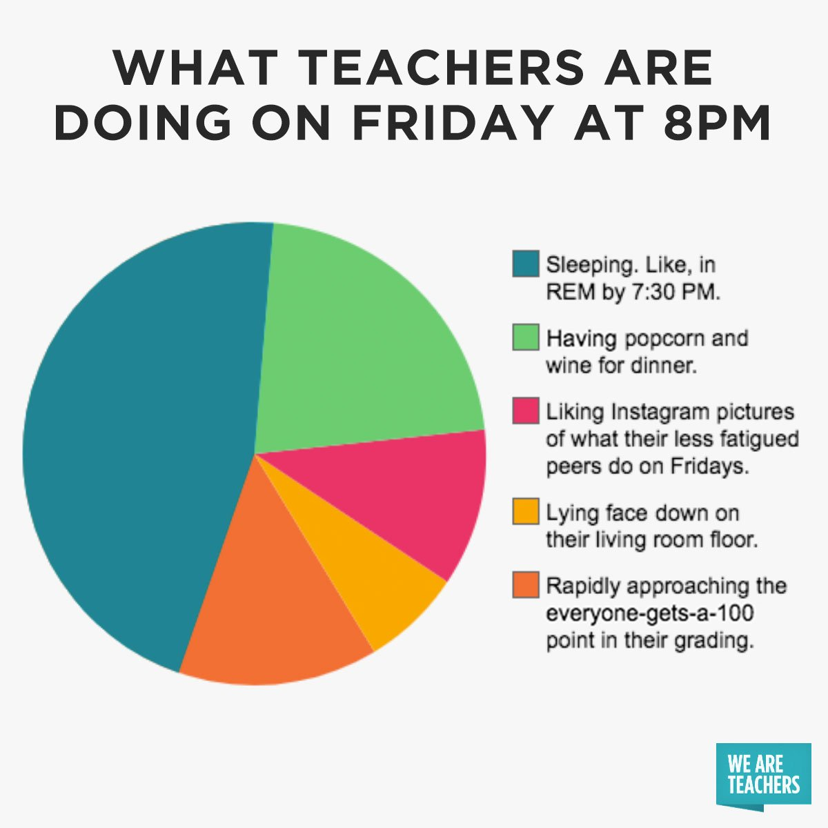 Accurate? 😂 #teacherlife https://t.co/ak1o4piw1H