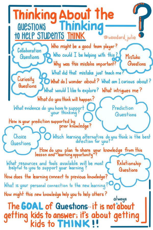 RT @MindShiftKQED Questions are to get your students to think -- these ideas from @woodard_julie might jump start the conversation #sketchnote #edchat #teaching https://t.co/piDlHdpCWB