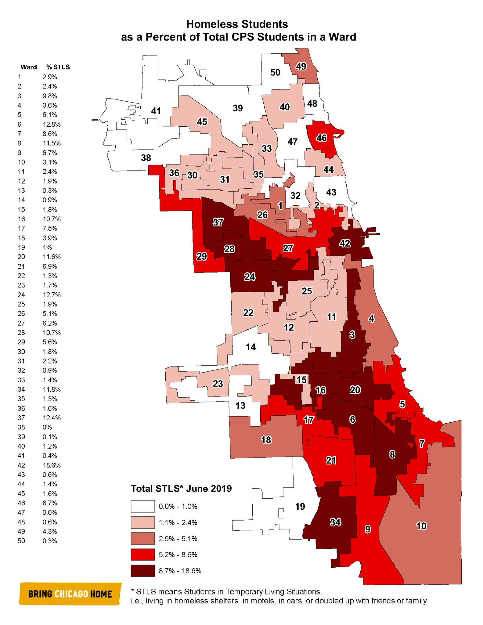 Nearly 16,500 Chicago Public Schools students experienced homelessness last year, according to @ChiHomeless. This map from CCH shows a ward-by-ward breakdown of student homelessness across the city. TNM's Phoenix Hall provides supportive housing for homeless high schoolers. https://t.co/UeHtFl3Mlu