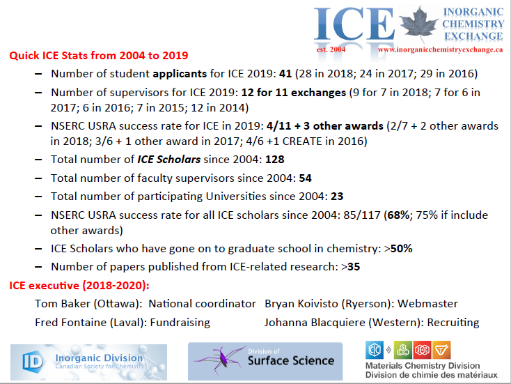 test Twitter Media - Call for Faculty Participants in the 2020 Inorganic Chemistry Exchange (ICE) Program and some ICE statistics https://t.co/WQCB1vzAhv