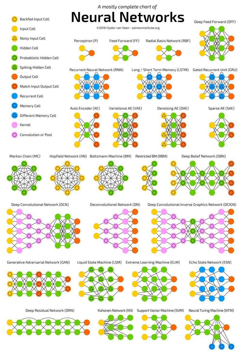 test Twitter Media - One of my all-time favorites >> The Most Complete List of the Best Cheat Sheets for #DataScientists covering #AI #NeuralNetworks #MachineLearning #DeepLearning #BigData #DataScience #DataViz #Python #Rstats #Coding etc. —————— 👇👇 https://t.co/r8WpZ15e8q https://t.co/bOmD4Sh8x0