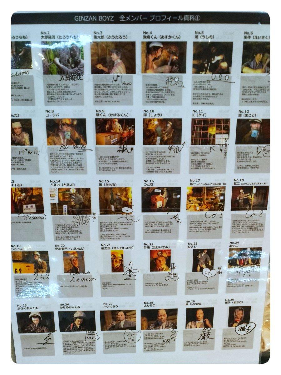 test ツイッターメディア - 竹田城も霞む生野銀山の #GINZANBOYS  メンバーが鉱夫という文字通りの地下アイドル。60名全員に名前とキャラ設定があり、直筆サイン入り生写真も好評発売中。  3rdシングルライブでは可動箇所がひとつもない選抜メンバーを、裏方が手で揺する斬新なパフォーマンス。自分はいったい何を見せられたのか https://t.co/uT0ChjTjyx