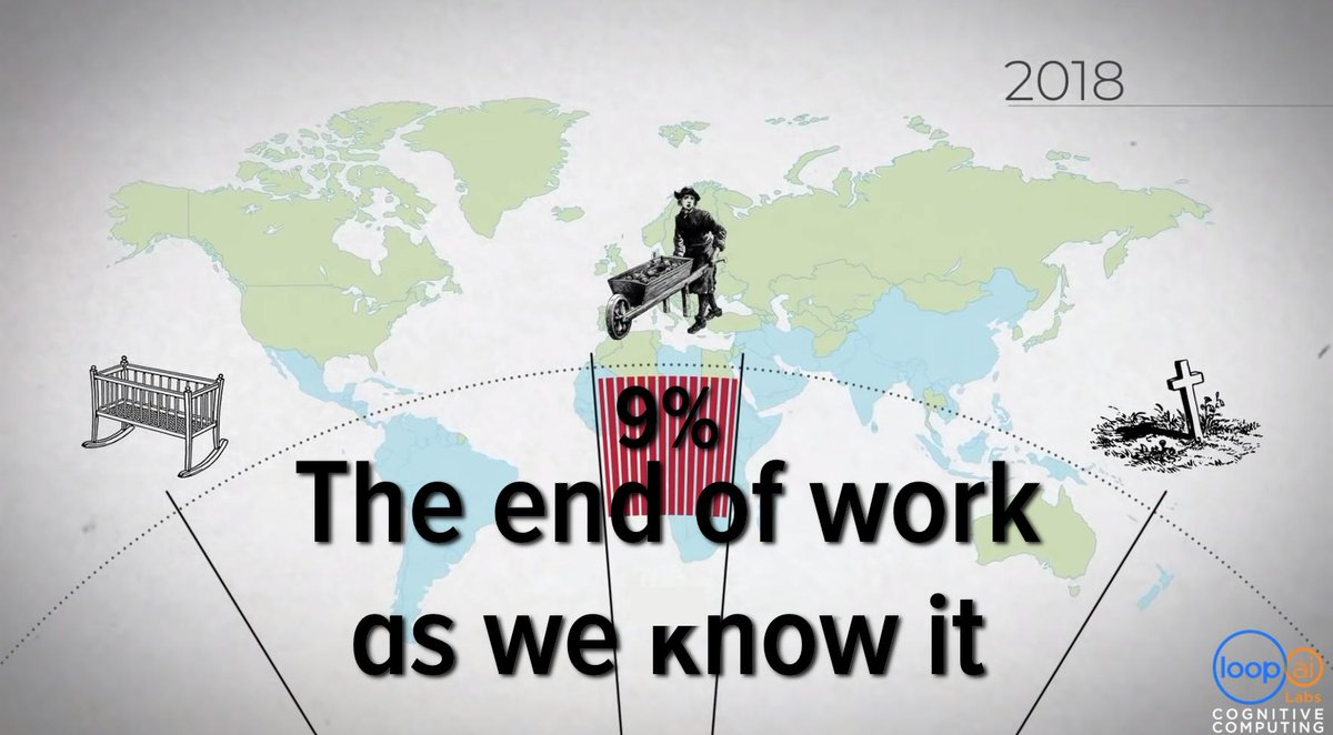 test Twitter Media - VIDEO: The end of work as we know it. #hyperproductivity #SmartCompanies #ArtificialIntelligence #MachineLearning #Automation #RPA #IntelligentAutomation #Automation #2AFHD09 https://t.co/Wps35NTZEF https://t.co/93qYs8dtI4