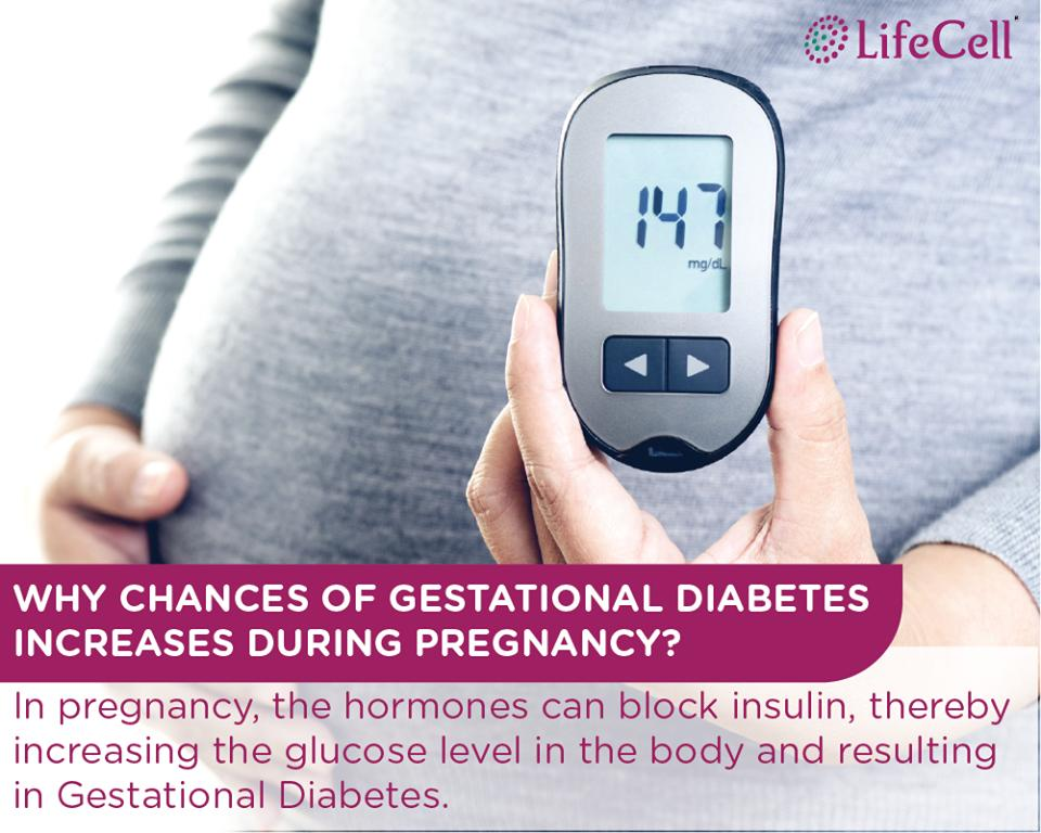 test Twitter Media - High blood sugar levels during pregnancy will keep you at a greater risk for Gestational Diabetes But it can be avoided with simple exercises like walking which keeps body weight in control.     #pregnancy #pregnancyhealth #gestationaldiabetes #diabetes #pregnancyconditions https://t.co/CinJjNS3k7