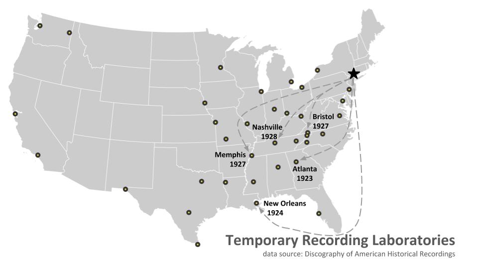 The success of Okeh's experimental expedition to Atlanta in 1923 led many record co's to make regular similar recording trips setting up temporary laboratories in warehouses, hotel rooms, music stores, etc. until record sales plummeted thanks to the Great Depression & radio. https://t.co/6HCSF5zeiE