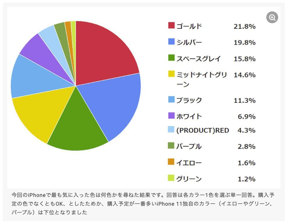 円グラフ 脳トレ エクセル 無能社員 とんでもないグラフに関連した画像-02