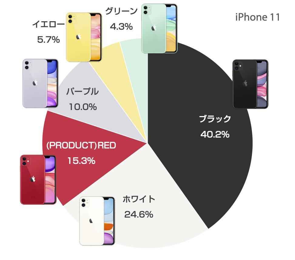 円グラフ 脳トレ エクセル 無能社員 とんでもないグラフに関連した画像-04