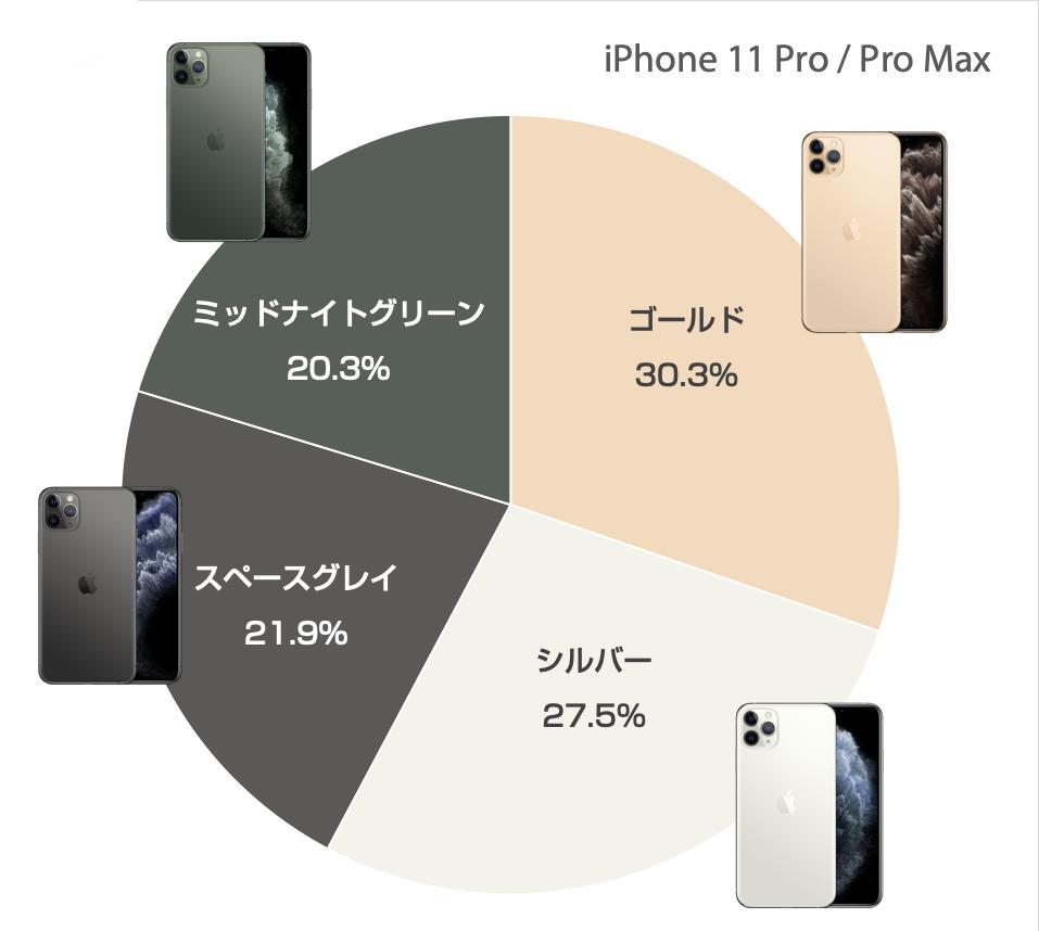 円グラフ 脳トレ エクセル 無能社員 とんでもないグラフに関連した画像-05
