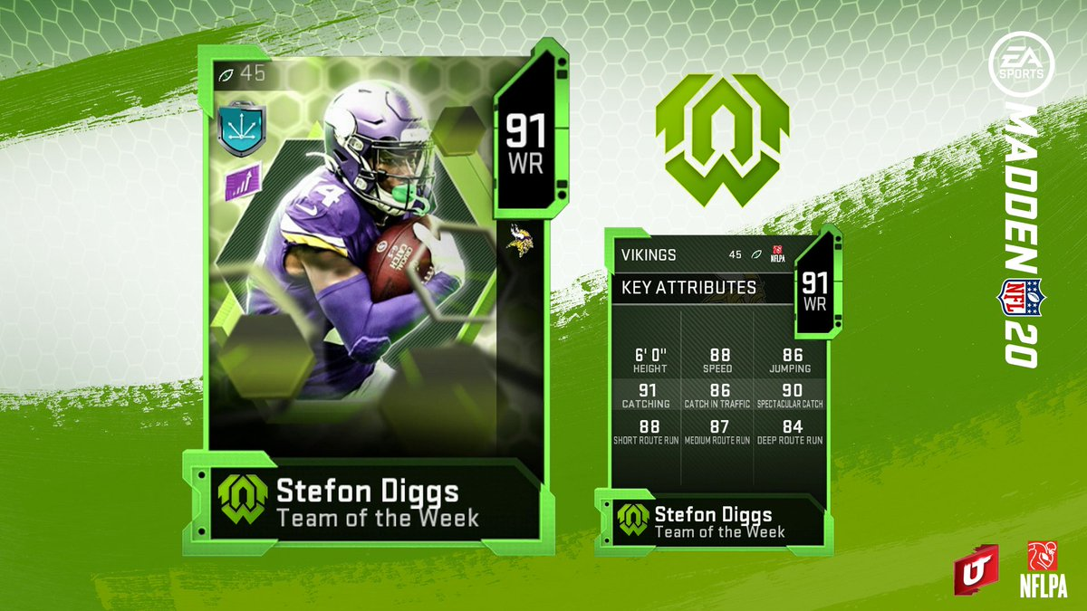 test Twitter Media - @EASPORTS_MUT: 'Can you DIGG it? Introducing your Week 6 TOTW Offensive Hero, @stefondiggs!   See the full reveal tomorrow on GMM at 10:30 AM! #Madden20 ' https://t.co/FDuWKFfEti, see more https://t.co/KnEX1rSAnB