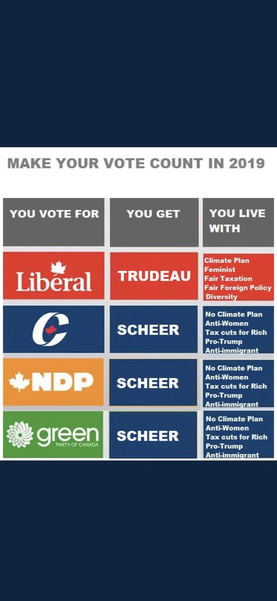 test Twitter Media - Vote wisely. Don't be CONed! #elxn2019 https://t.co/q2NFy3uPDG