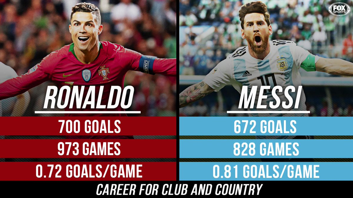test Twitter Media - 🐐vs 🐐  Your move, Messi. https://t.co/WqJ29CqLMQ