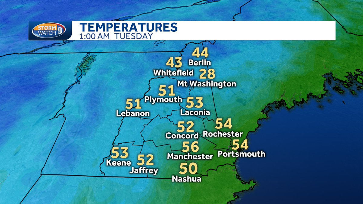 test Twitter Media - Current  temperatures around NH.  Here's a link to the 7-day forecast: https://t.co/VDs4YyYUxg #wmur https://t.co/AgypCSUDJe