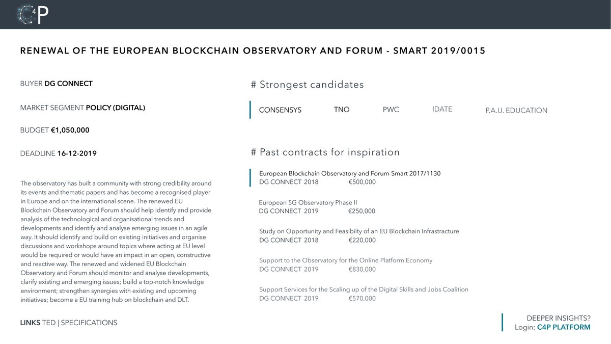 test Twitter Media - The @EU_Commission through DG CONNECT wishes to remain ahead of the technological and organisational trends of #blockchain. The @c4p_io AI has discovered similar contracts of the past and the most relevant bidders @ConsenSys @PwC_EU_Services @TNO_Research @IDATEDigiWorld @devex https://t.co/7ZNWVyYPcT
