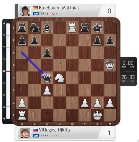 test Twitter Media - When our friend played this move his countenance reminded us of Socrates tipping up the hemlock. #IOMchess https://t.co/J6Bwy8sVhc https://t.co/8nZeRecura