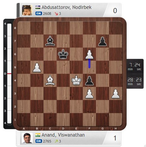 """test Twitter Media - At 50, Mr Anand is """"no chicken"""", but rather a tough old cock who has learned new modes of using his spurs. #IOMchess https://t.co/UpZ7EZoXQD https://t.co/ONmRO3wVVl"""