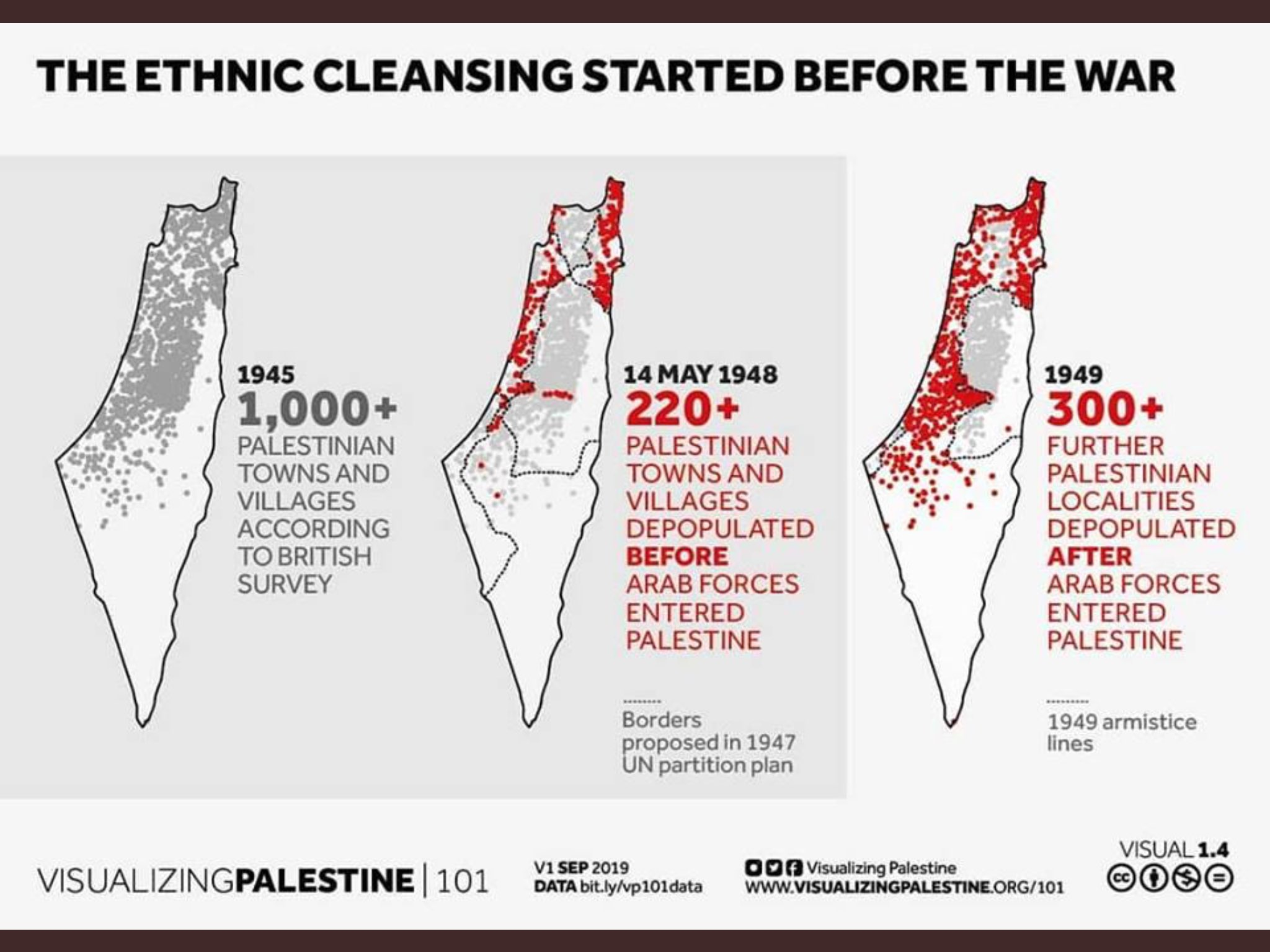 The myth of voluntary flight from Palestine during Nakba. It was a culmination of years of ethnic cleansing processes.   Still the Palestinian refugees are denied a right to return to their homeland. #Palestine #Nakba https://t.co/QJU7eNfNfJ